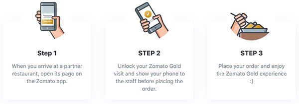 Zomato Gold Promo Code get 60% OFF on Gold Membership - A person with collar shirt - Paper