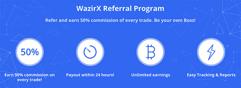 Wazirx referral link code details